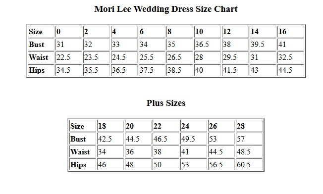 Wedding Dress Sizes Chart - Wedding Dresses